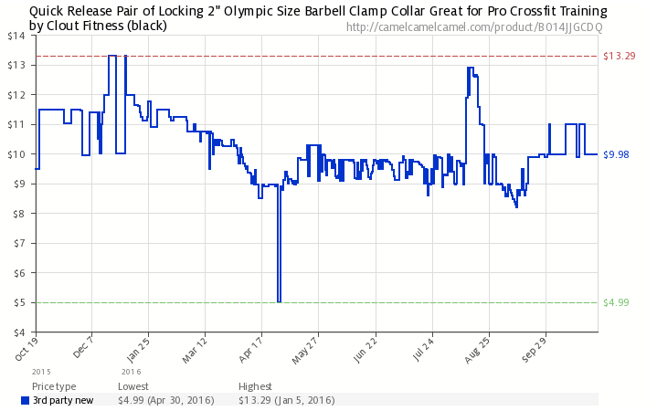 barbell-pricing-camel