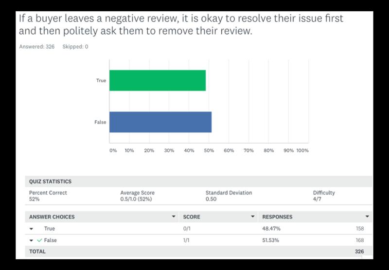 Review Survey
