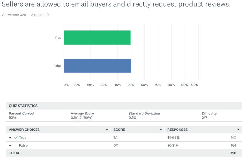 Sellers are allowed to email buyers and directly request product reviews