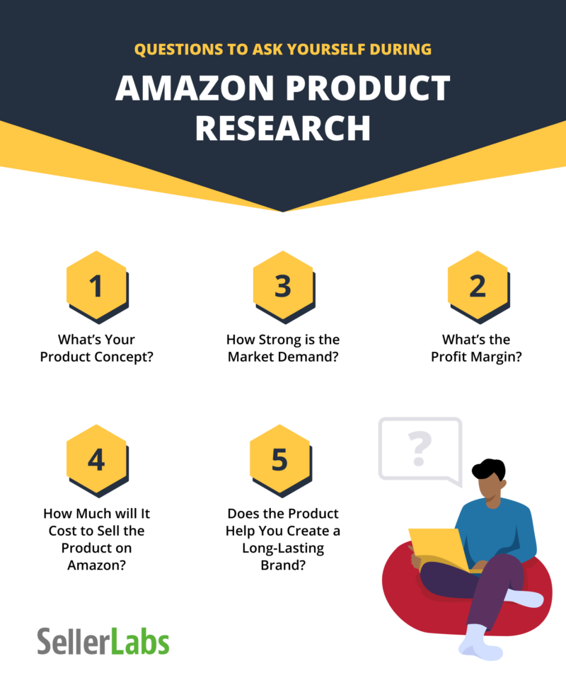 Amazon Product Research Questions