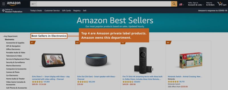 3C of Amazon Best Seller Badge: Competition
