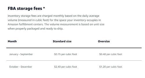 FBA storage fees
