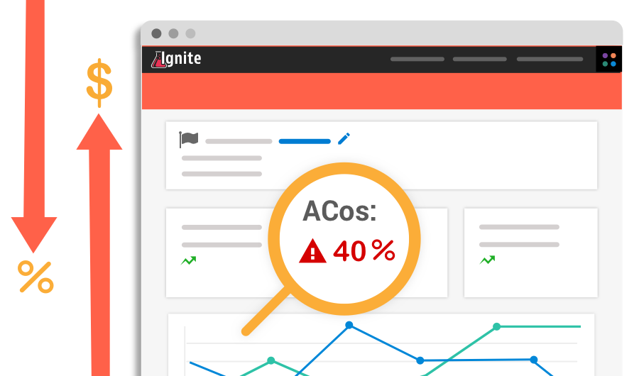 900 X 530 Ignite Low Acos Percentage